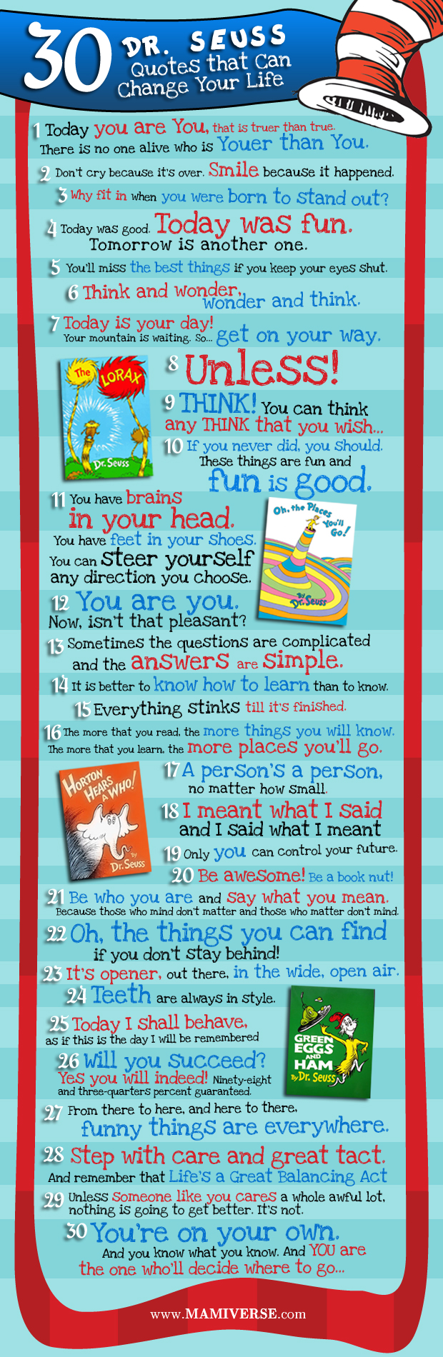 30 Quotes by Dr Seuss That Can Change Your Life