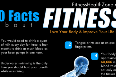 Fitness Facts Infographic